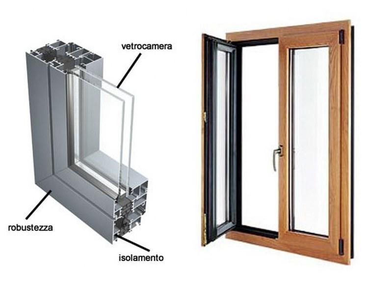 Differenze tra infissi in alluminio e serramenti in pvc - Profili alluminio per finestre ...